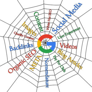 Web Design South Florida - UltraWeb Marketing
